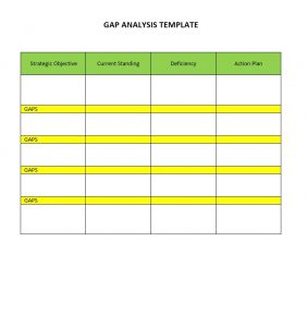 gap analysis template gap analysis template