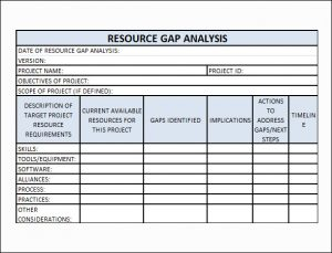 gap analysis template gap analysis template excel