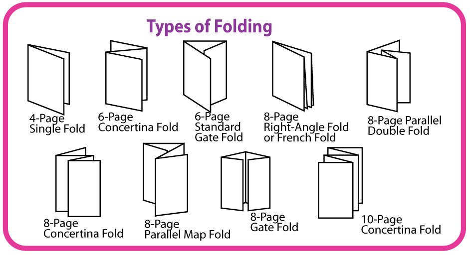 Gate Fold Brochure Template Business