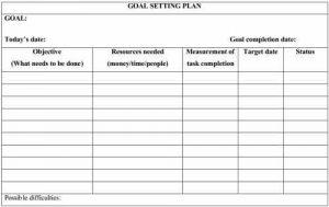 goal setting template goal setting template