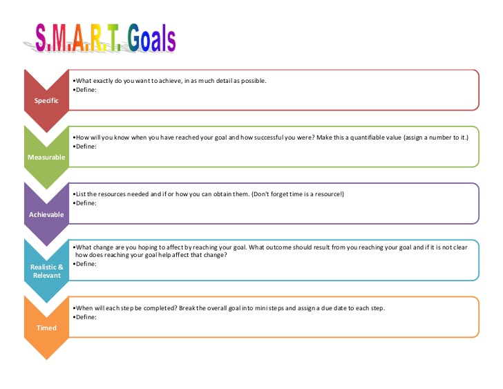 Goal setting template template business for Objective setting template
