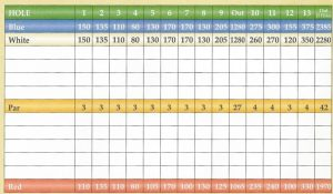 golf scorecard template map x
