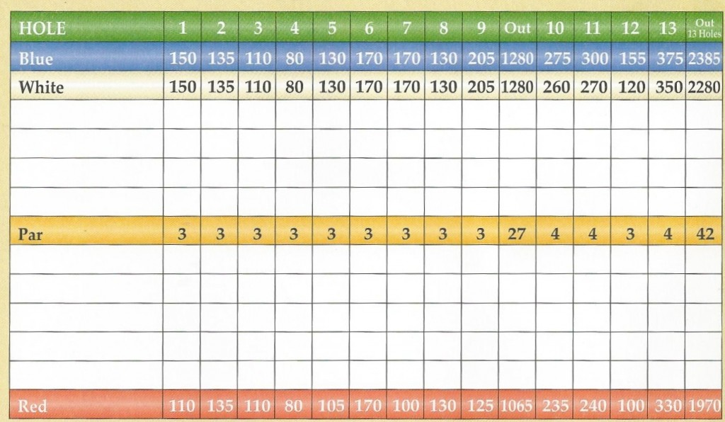 golf scorecard template