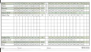 golf scorecard template shoreacres