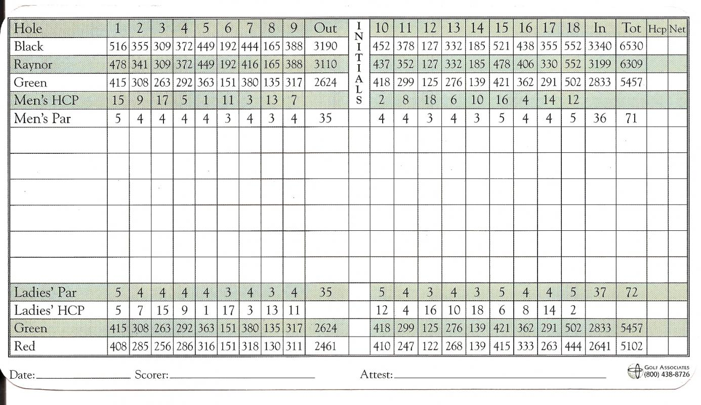 golf scorecard template template business