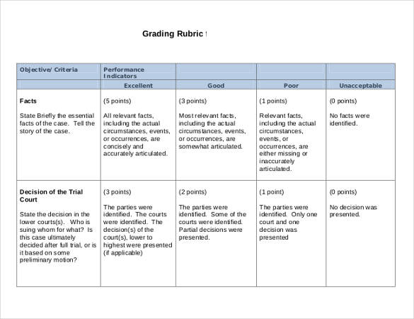 grading rubric template