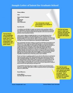 graduate school letter of intent howtowritealetterofintentforgradschool sarahschneider