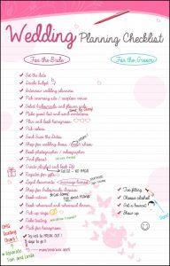 graduation party checklist anoush wedding planning checklist x