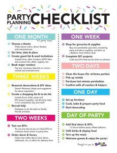 graduation party checklist feeefebeed party planning checklist surprise party checklist