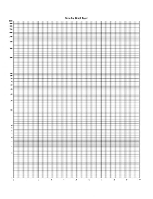 Graph Paper Template Pdf  Template Business