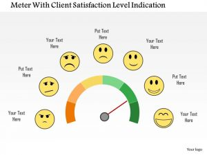 graphic design proposal template meter with client satisfaction level indication flat powerpoint design slide
