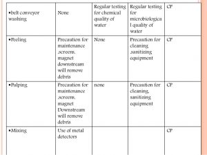 haccp plan example haccp plan for fruit juice industry