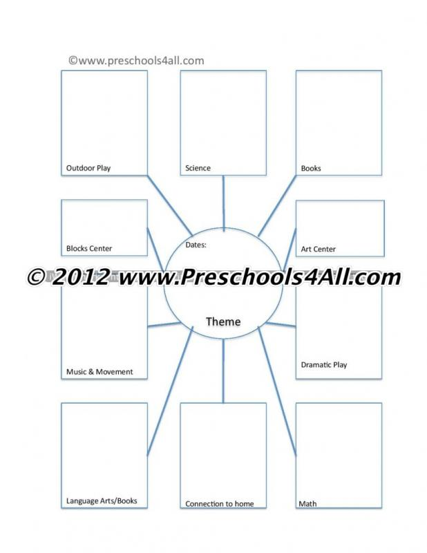 High School Lesson Plan Template Template Business - Lesson plan template for preschool