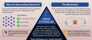 home sales contract what is ethereum step by step ethereum infographic
