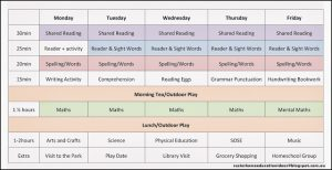 homeschool schedule template daily timetable