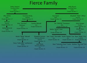 how to create a family tree fiercetreenew orig