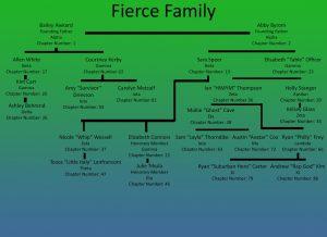 how to create a family tree fiercetreenew orig