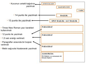 how to format a press release basn blteni nasl yazlr