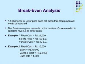 how to make a profit and loss statement ppt on break even analysis