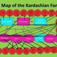 how to make an ecomap eco map of the kardashian family