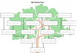 how to make family tree easy ways to make a family tree online e