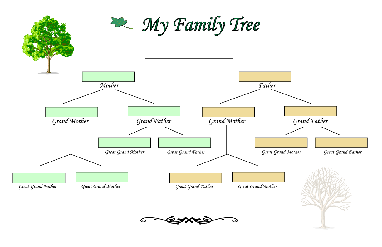 How to make family tree template business for How to draw a family tree template