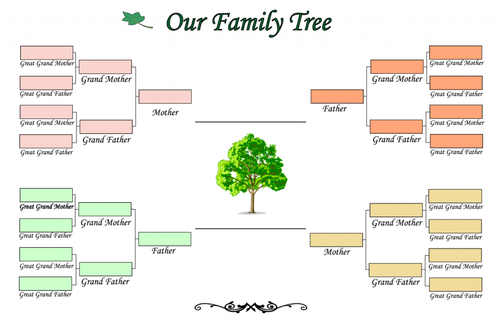 how to write a family tree paper Pedigree charts and family group records are an important part of genealogy, but for a family history book, it is the narratives or stories that bring the family to life creative formatting of narratives in your book make it more attractive.