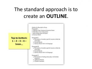 how to write a speech outline simple way to better presentations dont outline puma
