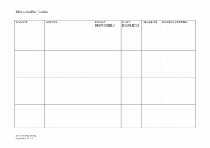 incident action plan template blank action plan template