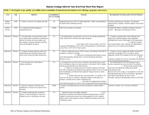 individual development plan examples work plan template tanxxz