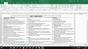 individual development plans sample individual performance commitment and review form ipcrf template