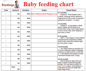 infant feeding schedule baby feeding chart by age