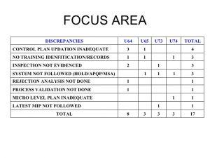 inspection report template ts internal audit jul nc rs