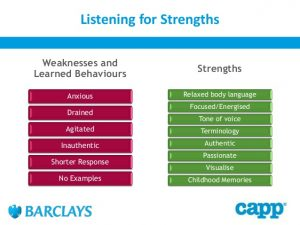 job analysis template agr conference practical tips on integrating a strengths based assessment approach a barclays case study