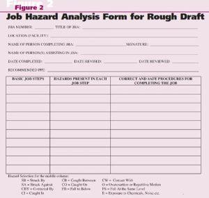 job hazard analysis form fig a nov