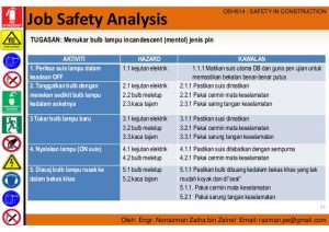 job safety analysis examples occupational safety and health management in construction industry