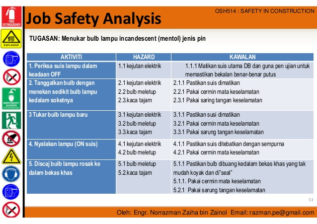 Job Safety Analysis Examples Template Business