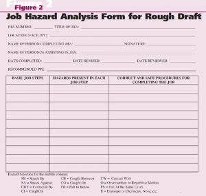 job safety analysis format fig a nov