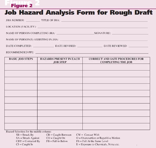 job safety analysis format