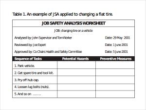 job safety analysis format free job safety analysis template