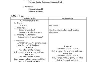 kindergarten lesson plan template lp arts