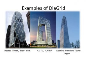 large grid paper diagrid systems future of tall buildings technical paper by jagmohan garg at nit kurukshetra