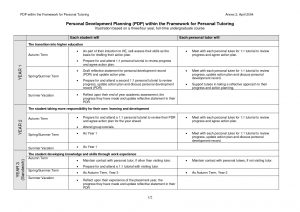 leadership development plan doc personal leadership development plan template pertaining to leadership development plan template