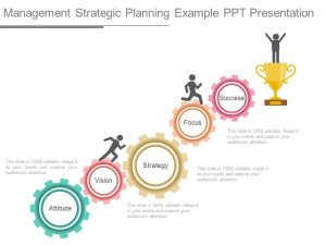 leadership development plan example management strategic planning example ppt presentation slide