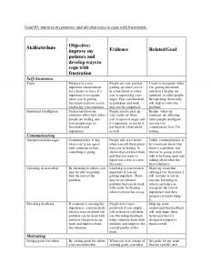 leadership development plan interpersonal relations leadership development plan draft