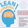leadership philosophy examples lean thinking