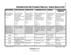 lesson plan outline differentiation sample english unit plan
