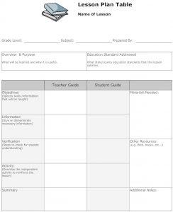lesson plan outline lesson plan table l