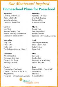 lesson plan outline our montessori inspired homeschool plan for preschool
