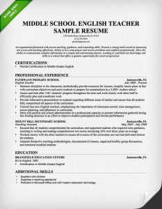 letter format templates jantaenglish teacher resume sample raj